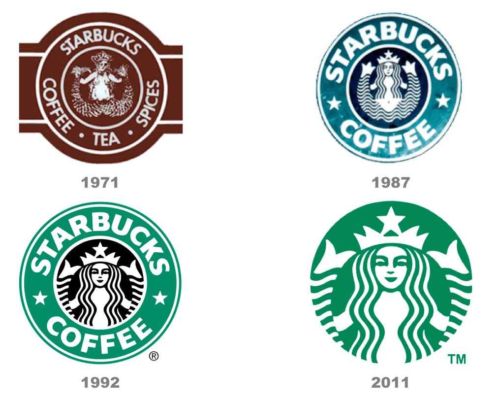 Starbucks Kaffeemarke Logoevolution Markentechnik-Blog