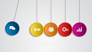 Markenstrategie-Prozess MARKENTECHNIK CONSULTING